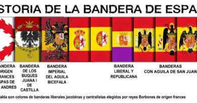 ¿Cuántas banderas ha tenido España?