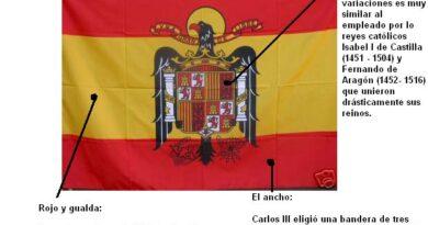 Origen de la primera bandera española